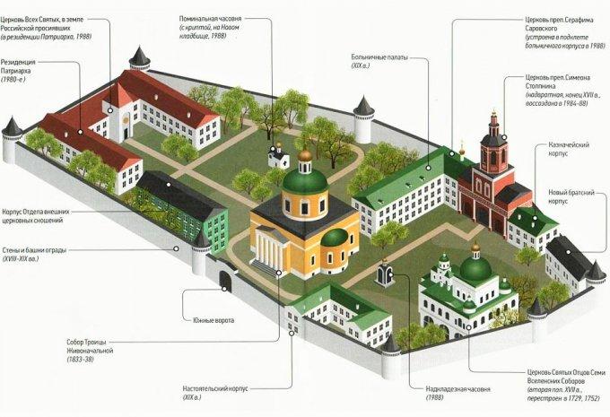 Даниловский монастырь VIII века ждет реставрация