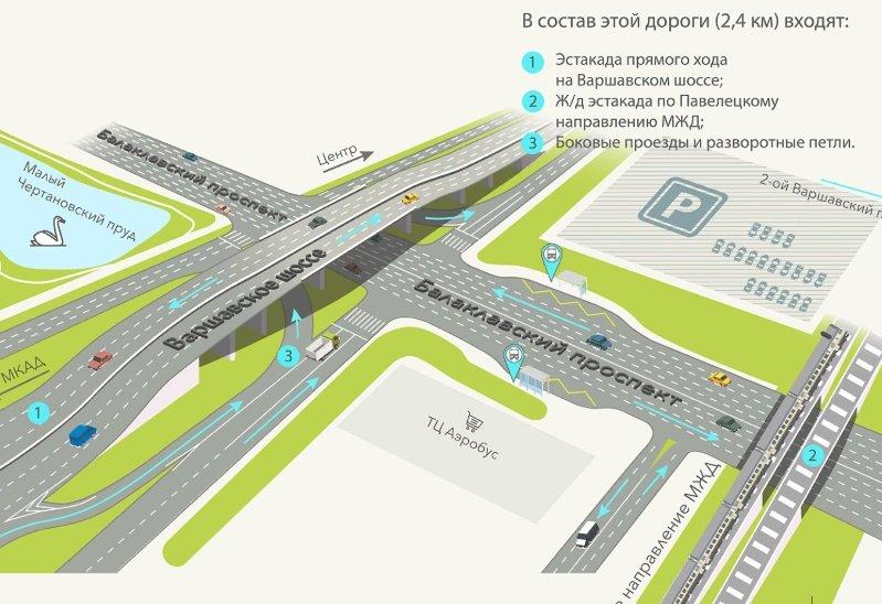 Закончилась многолетняя реконструкция участка Варшавского шоссе за МКАД